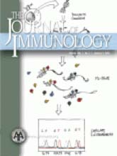 journal of immunology Jan 11